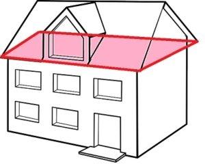 Projizierte Dachfläche: Wichtig zur Bestimmung der optimalen Größe einer Regenwassertonne